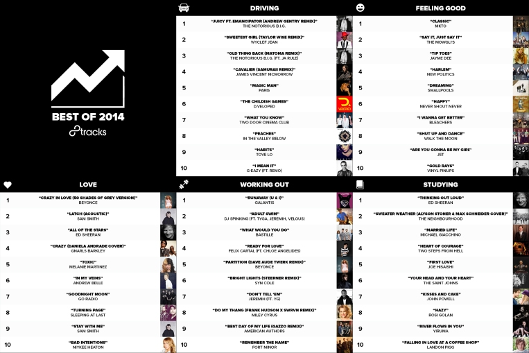 Charts_BestOf2014_MasterBill_v2